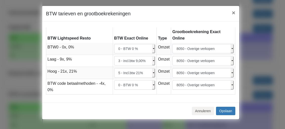 Dashboard Shopify e-Boekhouden inrichten BTW tarieven