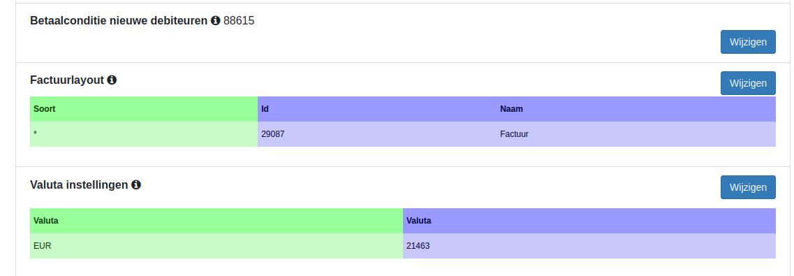 Dashboard JouwWeb Informer inrichten layouts, betaalcondities en valuta